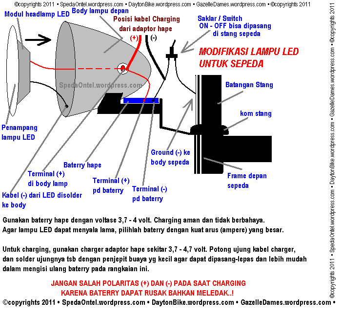 wiring diagram for craftsman circular saw artisan wiring