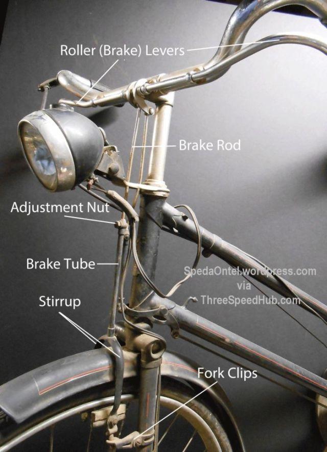 Rod-Brake-1